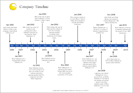 Free Historical Timeline Maker Magdalene Project Org
