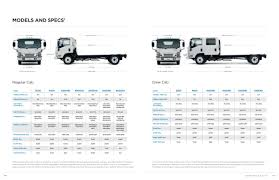 Cab To Axle Body Length Chart Ford Ferrario Chevrolet Is A Towanda Chevrolet Dealer And A New