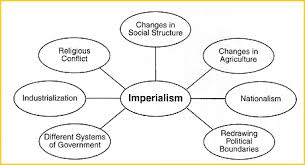 imperialism in africa lessons tes teach edusolution nys regents exams