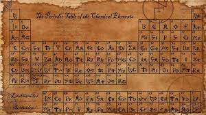 1920x1080 2016 hd periodic table wallpaper with color element cells