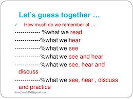 listening skills essay 1188 words essay on listening skills and memory