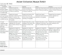 Resume Rubric Educators Implement Effective Practices In Areas Of