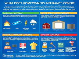 household contents insurance comparison it is wrong