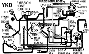 belt diagram for a 1987 chev 454 in a motorhome fixya where can i get vacum hose diagram for a 87 chev 454 c i forward cab unit in my r v