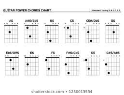 A Power Chord Guitar Chart