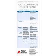 Diabetic Foot Exam Chart Diabetic Foot Care American Diabetes Association Foot