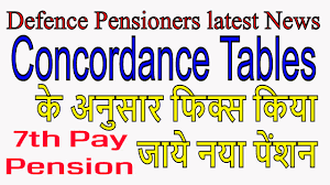 Revision Of Pre 2016 Defence Pensioners Family Pensioners As Per 7th Pay Commission
