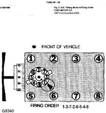 solved wiring diagrams 1987 chevy astro van fixya e911241 jpg