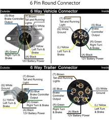 wiring diagram for pin trailer connection the wiring diagram trailer wiring diagram 6 pin nodasystech wiring diagram