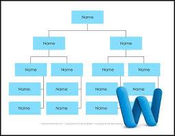 Free Blank Organizational Chart 10 Efficient Free Organization Chart Template Word