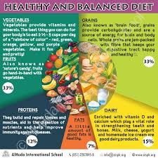 Vitamin Chart In Marathi Healthy Diet Chart In Marathi Diabetes Indian Food For