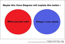 Venn Diagram Jokes Funny Venn Diagram Joke Discovered By Obstacol