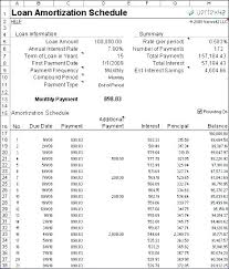 Loan Amortization Schedule Excel Template Inspirational Awesome Car