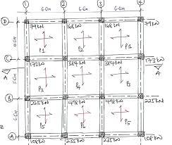 Ground Bearing Slab Design To Eurocodes Manual Design Of Beam And Raft Foundation To Eurocode 2