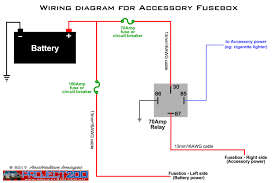 landcruiser 200 accessory fusebox project 200 narva 54450 wiring digram