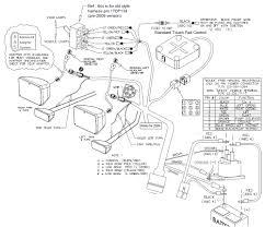 Boss plow wiring diagram truck side curtis plow wiring harness rh diagramchartwiki curtis trailer wiring harness curt wiring harness