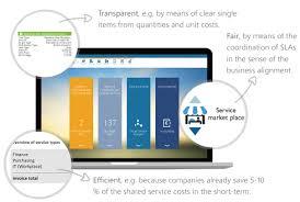 Anafee Finanancial Management Software Esp