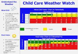 Children Fever Chart Children Fever Chart Www Bedowntowndaytona Com