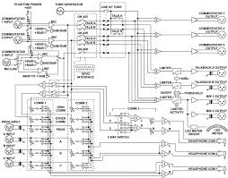 ez wiring diagram vtsolution us ez go wiring schematic ez wiring diagram