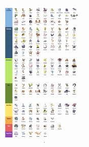 Pokemon Chart Gen 4 24 Accurate Pokemon Buddy Distance Chart