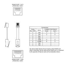 ct_0886] rj11 to rj45 cable diagram Wire Rj11 Rj45 Wire Diagram RS232 DB9 Pinout Diagram