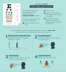14 Best Vision Images Optometry Eye Facts Healthy Eyes