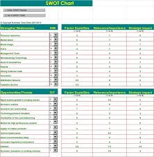 Swot Analysis Template Excel Swot Matrix Template Excel