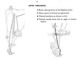 Threading A Sewing Machine