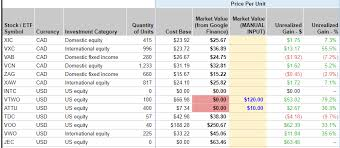 Google Finance My Portfolio Chart The Measure Of A Plan