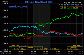 A Big Deposit Into Gld Yesterday Ed Steers Gold And
