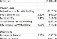 paycheck taxes calculator 2015 calculator for payroll tax withholding yoga spreadsheet
