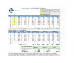 Wedding Venue Comparison Chart 020 Template Ideas Price Comparison Chart Wondrous Excel