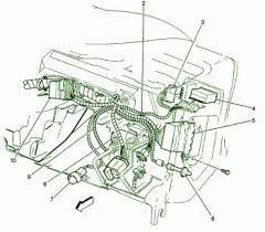 fuse box car wiring diagram page 310 1996 chevrolet blazer outside on the dash panel fuse box diagram