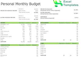 Business Monthly Report Cool Travel Expense Report Form Excel Income Template Monthly Chart