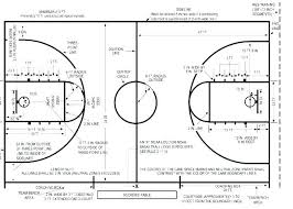 Printable Basketball Court Diagram Layout Dimensions