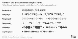 Microsoft Word Wingdings Chart Why The Wingdings Font Exists Vox