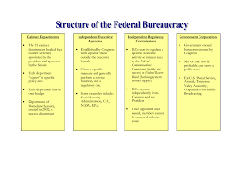 Ftc Organizational Chart Organizational Chart Of The Federal Bureaucracy