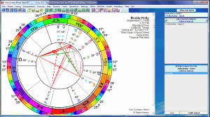 What A Harmonic Chart Is And How To Interpret It Part 3