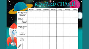 Toddler Good Behavior Sticker Chart Creating An Effective Behavior Chart Types Treats Tips More