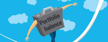 Image result for portfolio balance