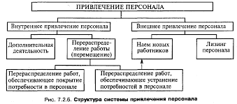 Реферат Качественные характеристики персонала в организации  Качественные характеристики персонала в организации