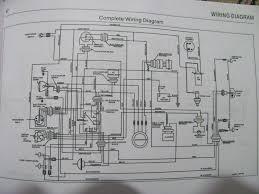 srad wiring diagram schematics and wiring diagrams suzuki gsxr 600 wiring diagram html srad 1997 ecu 2007 suzuki gsxr 750 wiring diagram diagrams and schematics
