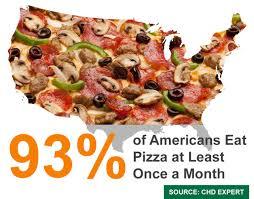 chd expert pizza facts