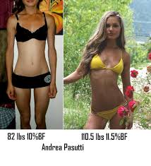 How To Find Out Fat Percentage Body Fat Percentage Its 90 Nutrition Thats What It Takes