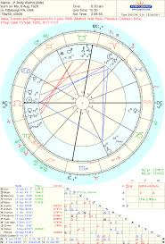 Art Astrology Chart Of Andy Warhol And The Synastry With