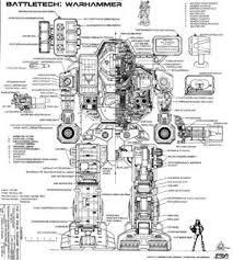Internal Schematics Of A Warhammer Mech In 2019 Robot