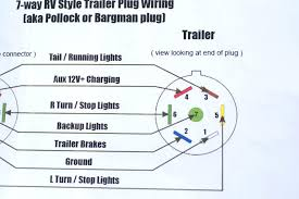 7 way trailer plug wiring diagram gmc recent trailer brake tow bar wiring diagram 7 way trailer plug wiring diagram gmc recent trailer brake controller wiring diagram phillips wiring diagrams