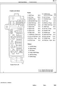 2003 toyota tundra ac wiring diagram 2003 Toyota Camry Fuse Diagram 2003 Toyota Camry Fuse Layout