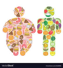 Healthy Unhealthy Food Chart Healthy And Junk Food And Human Silhouettes