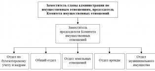 Решение контрольных Курсовые на заказ Решение Контрольных Работ на Заказ в Арзамасе